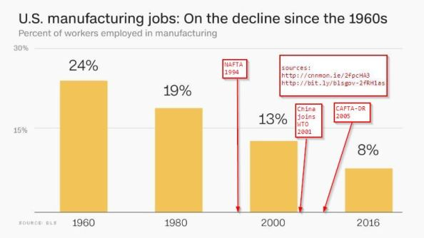 160329101026-manufacturing-jobs-780x439